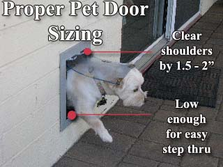 Custom Size Pet Door